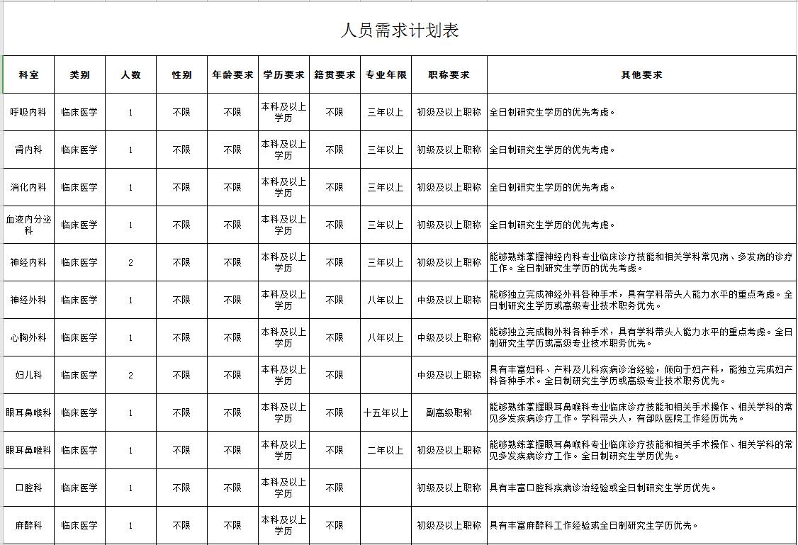 需求表1.png